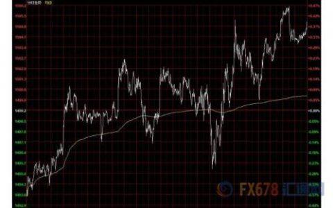 财经早餐:美元攀升欧元下跌 期金站上1500关注欧银利率决议