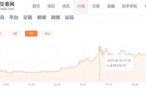 16月赚1亿的私募股神被割韭菜:20个账户炒币 8亿消失