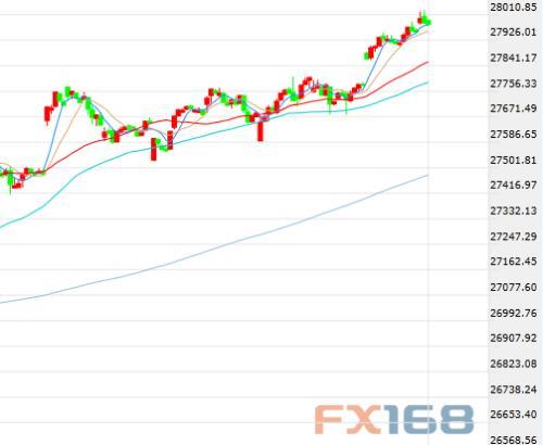 三巨头会首!特朗普和美联储传来一则消息 金融市场风暴正劲