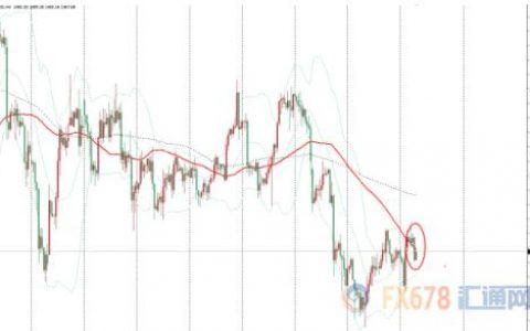 美元走软支撑金价 密切关注全球贸易前景