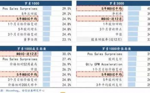 """安信证券:明年迎来""""成熟牛"""" 布局在明年初"""
