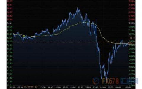 财经早餐:美元走高金价下滑 英镑回升近百点 日元跌至半年来新低