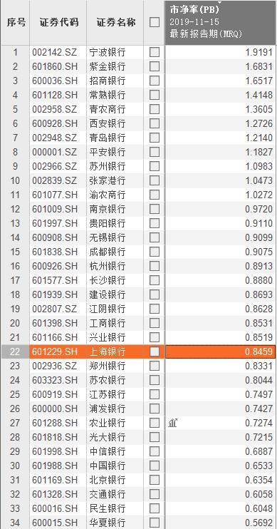2000多亿市值中国人保跌停 机构狂甩10亿!