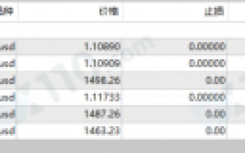 曝光:被网友诱入山海证券平台跟单操作,导致全部亏损!