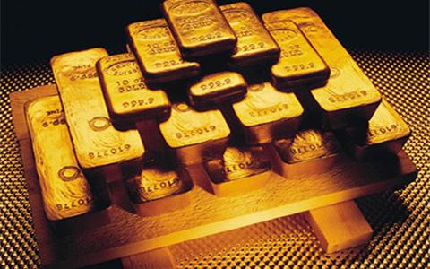 现货黄金交易分析软件