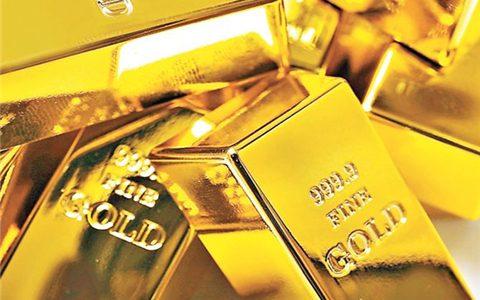 现货黄金交易是什么意思?