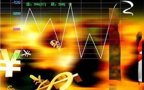 """现货黄金投资中几种""""仓""""的含义"""