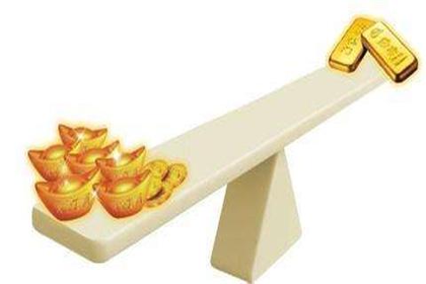 现货黄金有什么投资特点?