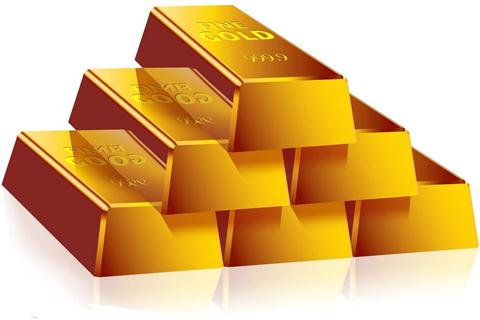 贵金属交易的形态分类介绍