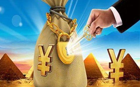 现货黄金交易的构成要素