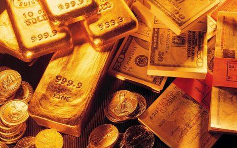 预测黄金价格走势的方法
