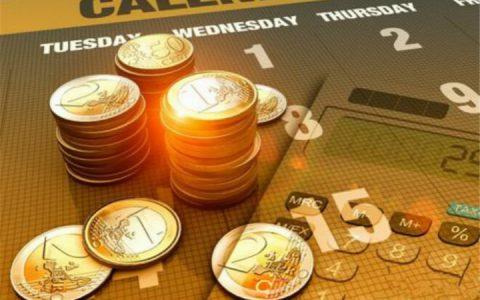 黄金投资保证金的操作是什么方式?