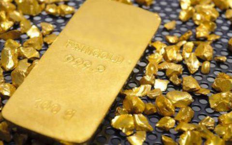 如何做现货黄金投资理财技巧