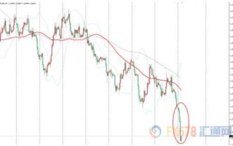 英镑兑美元跌至28个月低位 硬脱欧忧虑引发英镑恐慌性下跌
