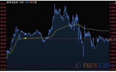 财经早餐:美元重挫欧元升至逾一周高位 关注澳洲联储决议