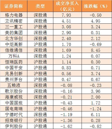 主力资金净流入43亿元 龙虎榜机构抢筹2股