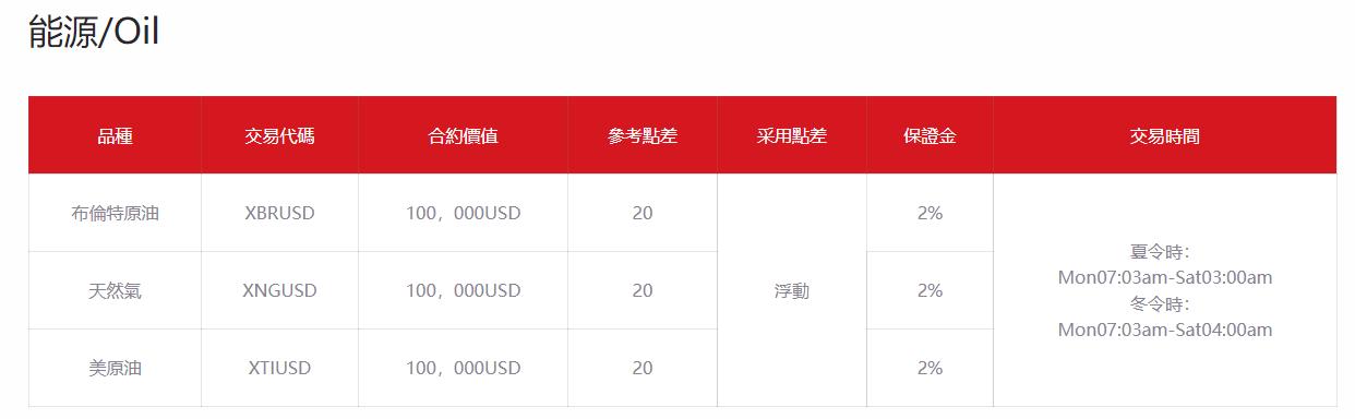 香港道瑞斯金融外汇有什么交易产品