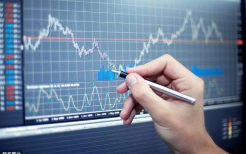 最新外汇交易排行榜:fxpro集团和爱华外汇排行榜