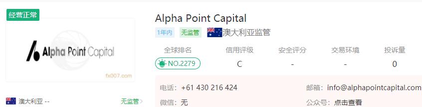 Alpha Point Capital外汇平台靠谱吗