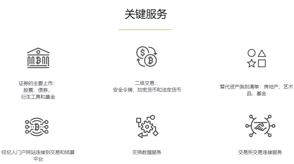 Fusang Group外汇平台怎么样