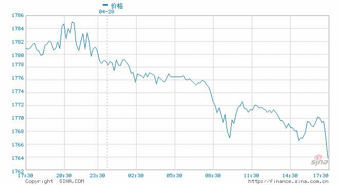 VT Markets资讯:美玉米冲破八年新高 内盘除了眼红只能等待?