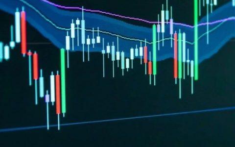 外汇交易基础之杠杆
