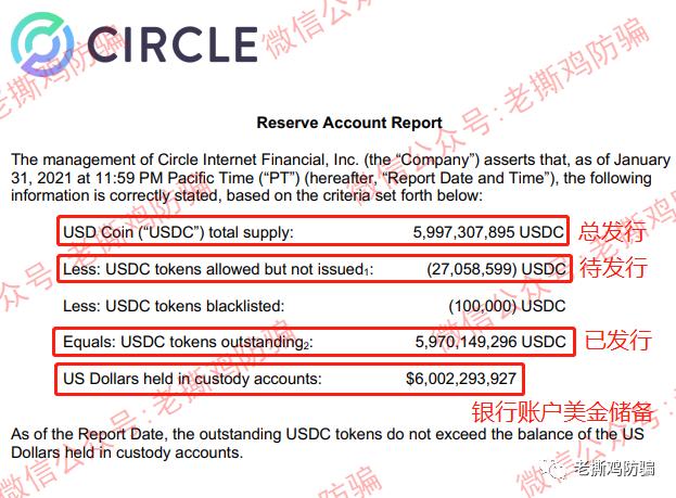 Coinbase上市了-蹭Coinbase名义的USDC挖矿资金盘就来了!!