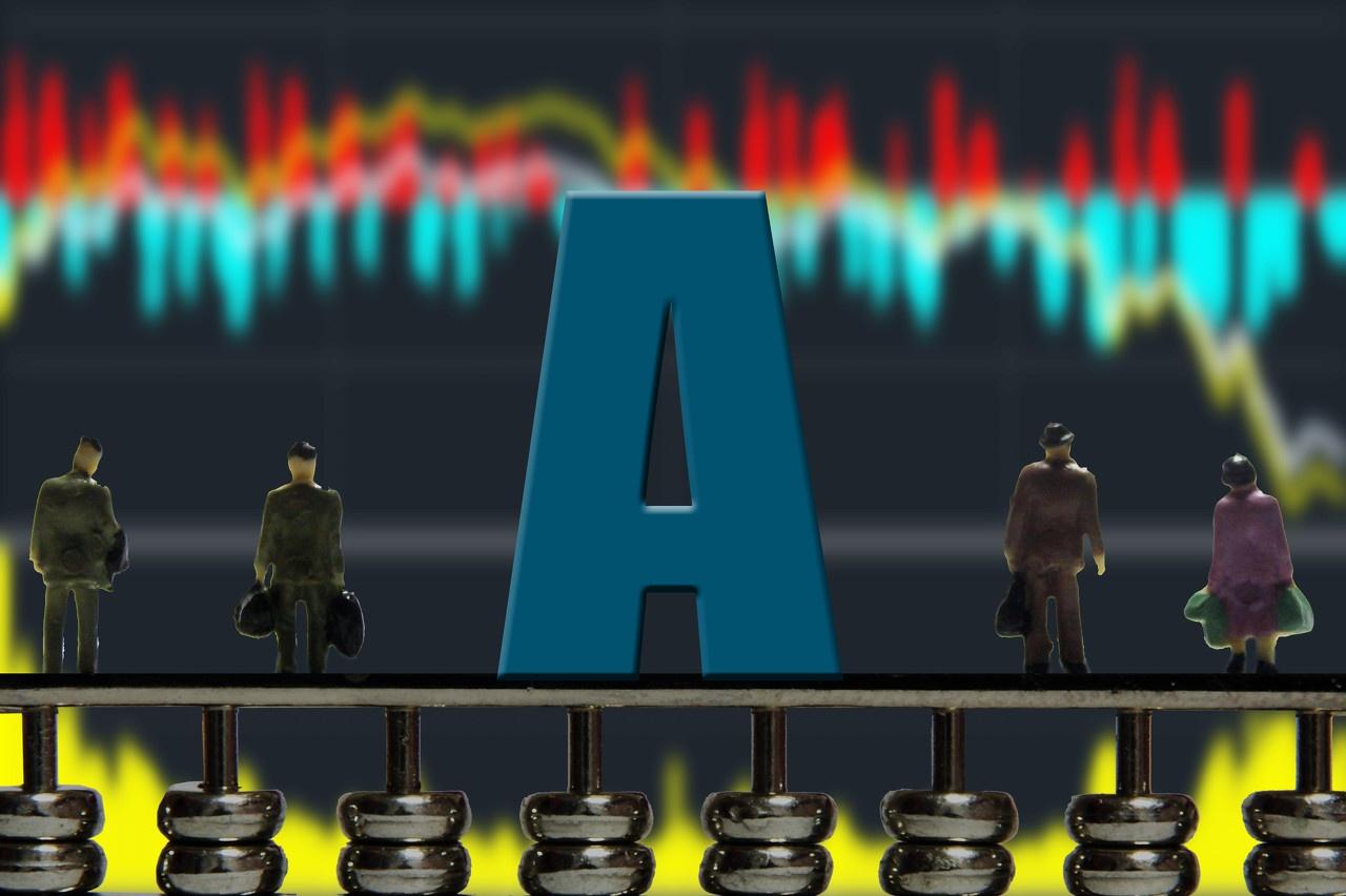 AxiTrader:a股盘中暴跌。怎么回事?下周a股会暴跌吗?