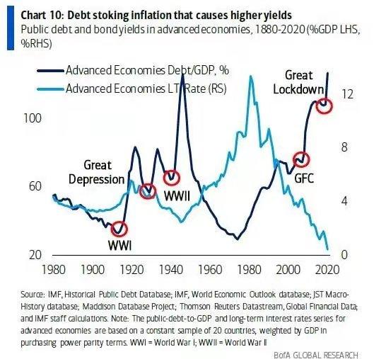 XM:美国经济可能会出现内爆