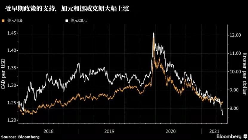Exness:全球缩债风波兴起