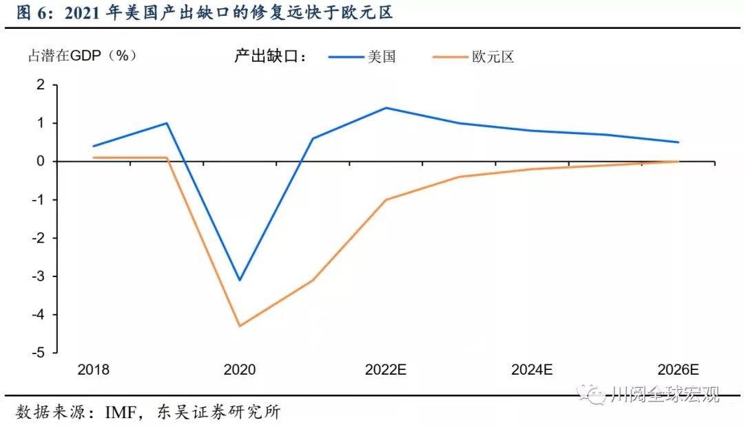 ATFX:在金融危机后大宗商品的每一轮上涨往往始于中美复苏的共振