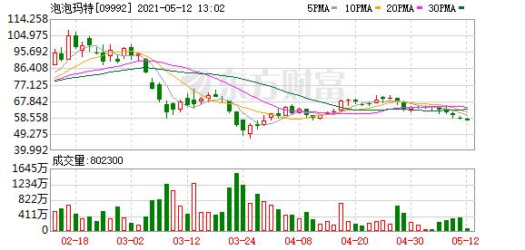 AxiTrader:市值暴跌500亿