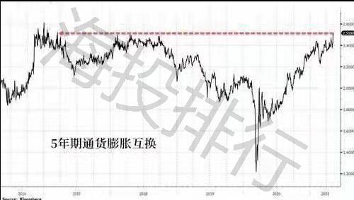 澳汇:美国蔓延通货膨胀恐慌